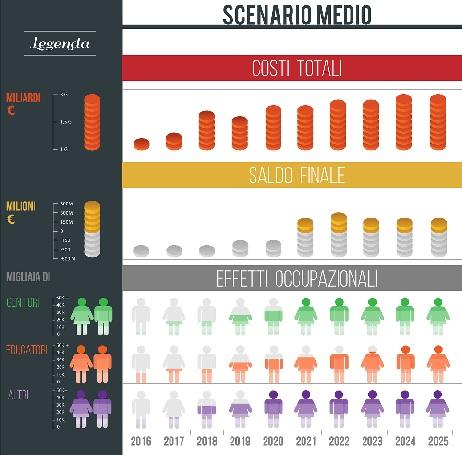 scenario medio_sost.finanz